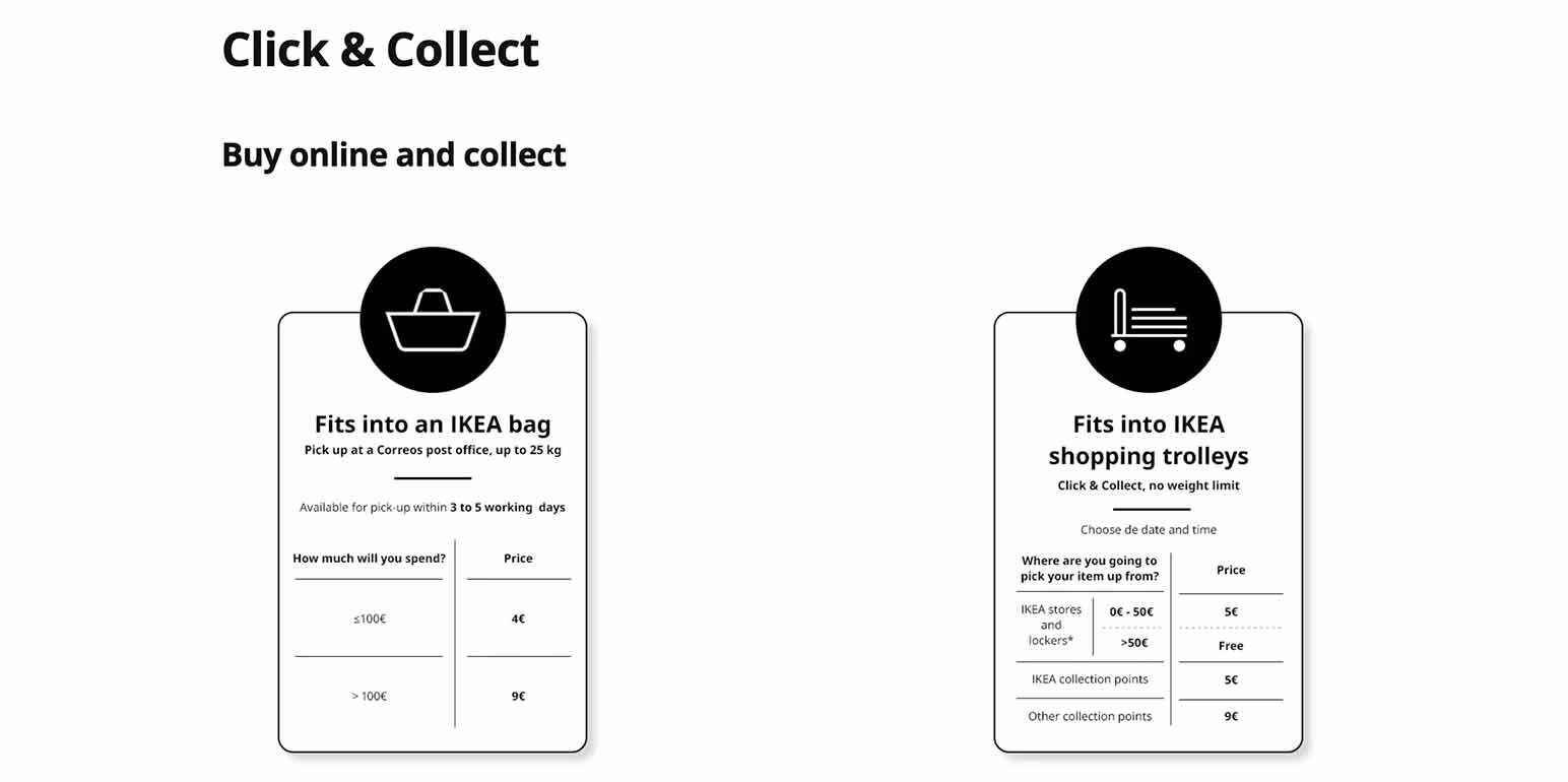 IKEA's click and collect service conditions